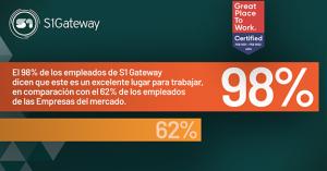 La compañía S1Gateway ha obenido la certificación Great Place to Work.