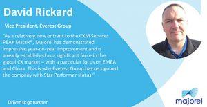 Majorel, calificada como Star Performance, en el PEAK Matrix Assessment 2021.